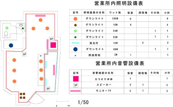 照明・音響設備図のサンプル