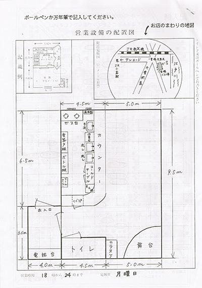営業設備の配置図の例