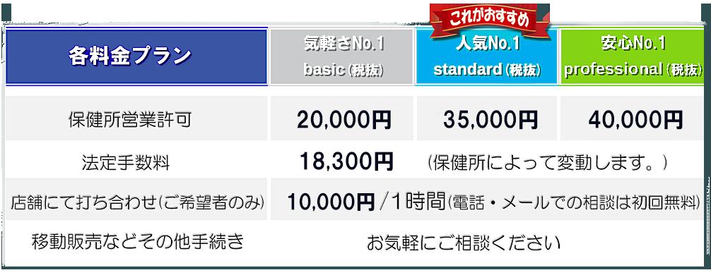 保健所(料金表1)